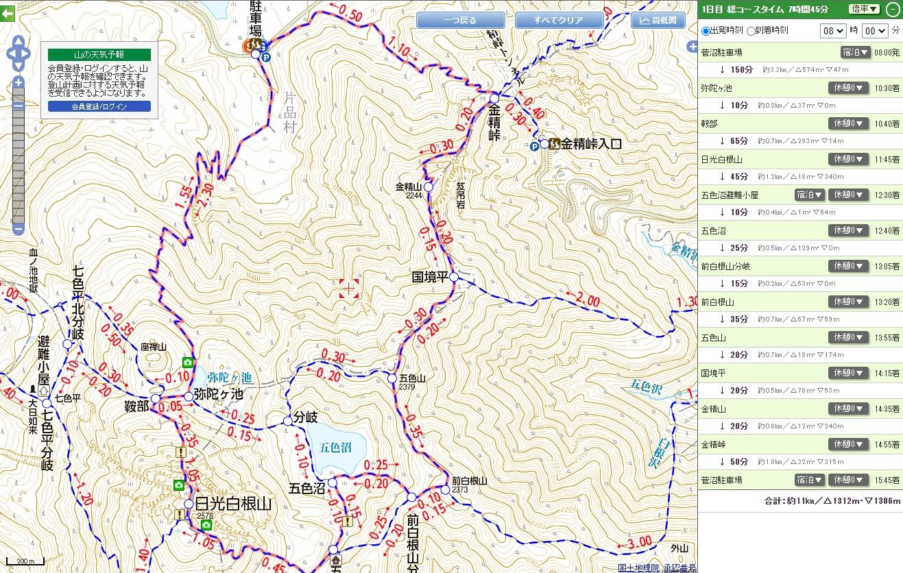 日光白根山登山コース